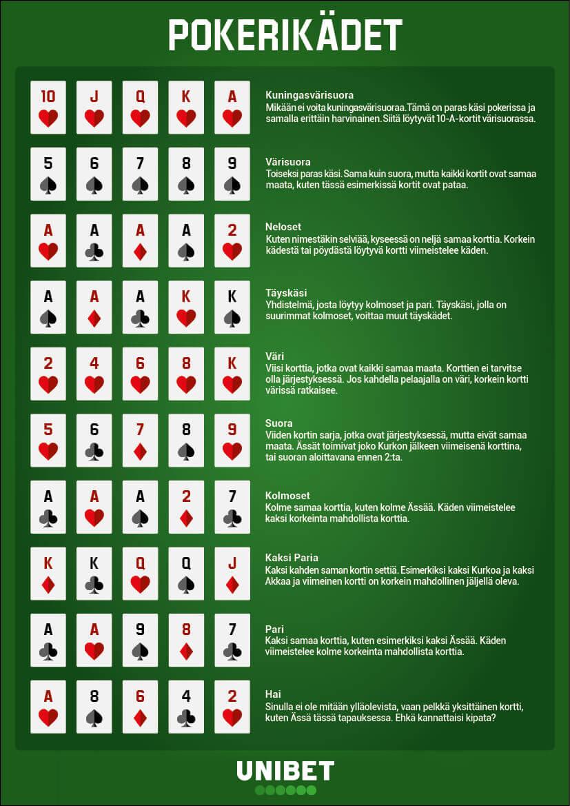 A4 poker hands fi